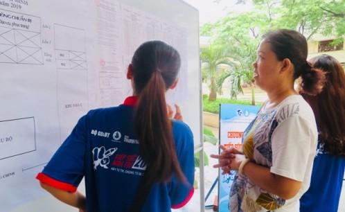 Trường Đại học Văn hóa TP. Hồ Chí Minh tổ chức kỳ thi tuyển năng khiếu nghệ thuật năm 2019